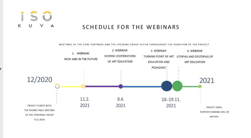 Schedule for the webinars in 2021